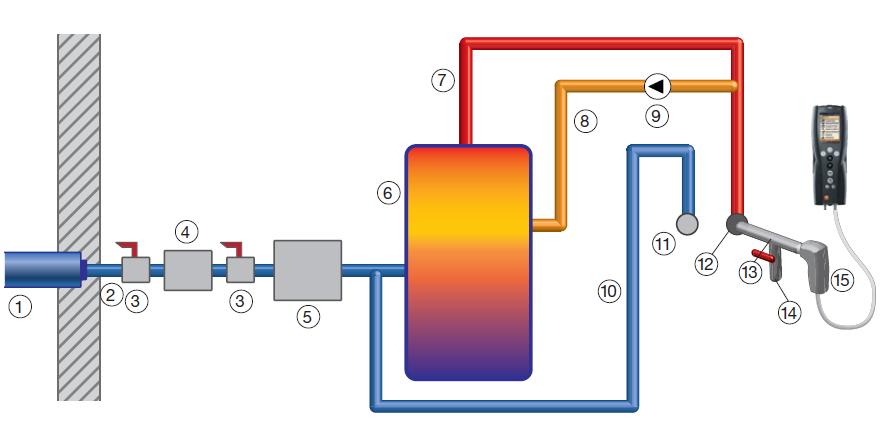 Belastungspruefung_an_Trinkwasserleitungen