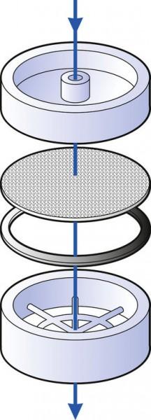 Dräger Aldehyd-Probenhame-Set, inkl. Analyse